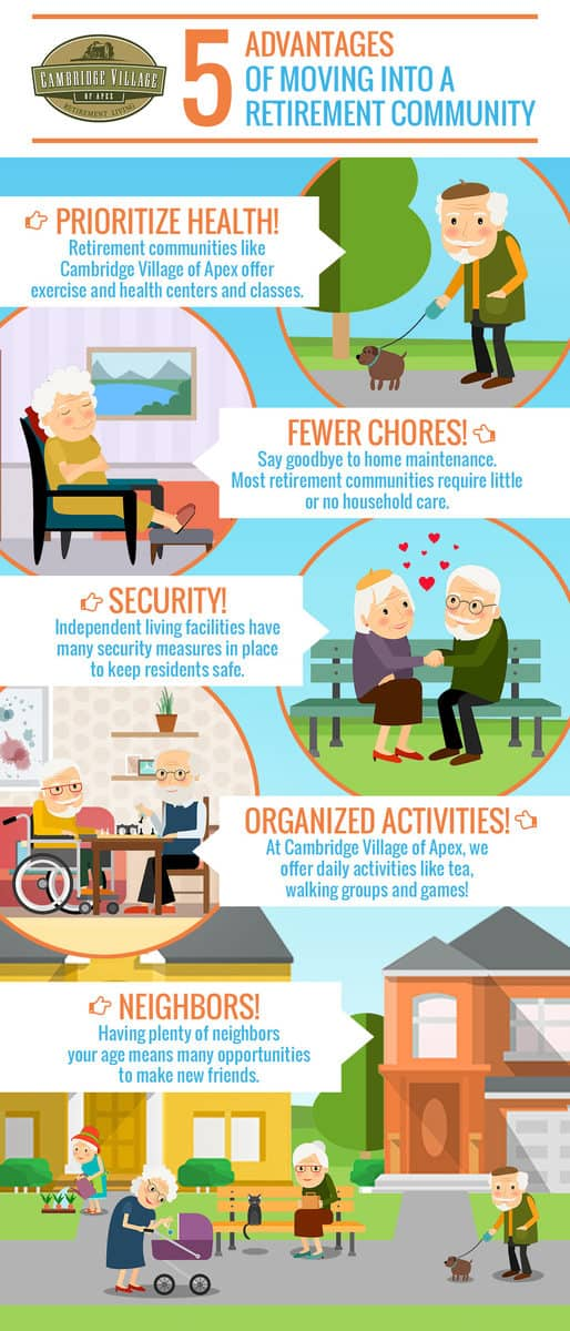 Infographic of Advantages of Living in a Retirement Community